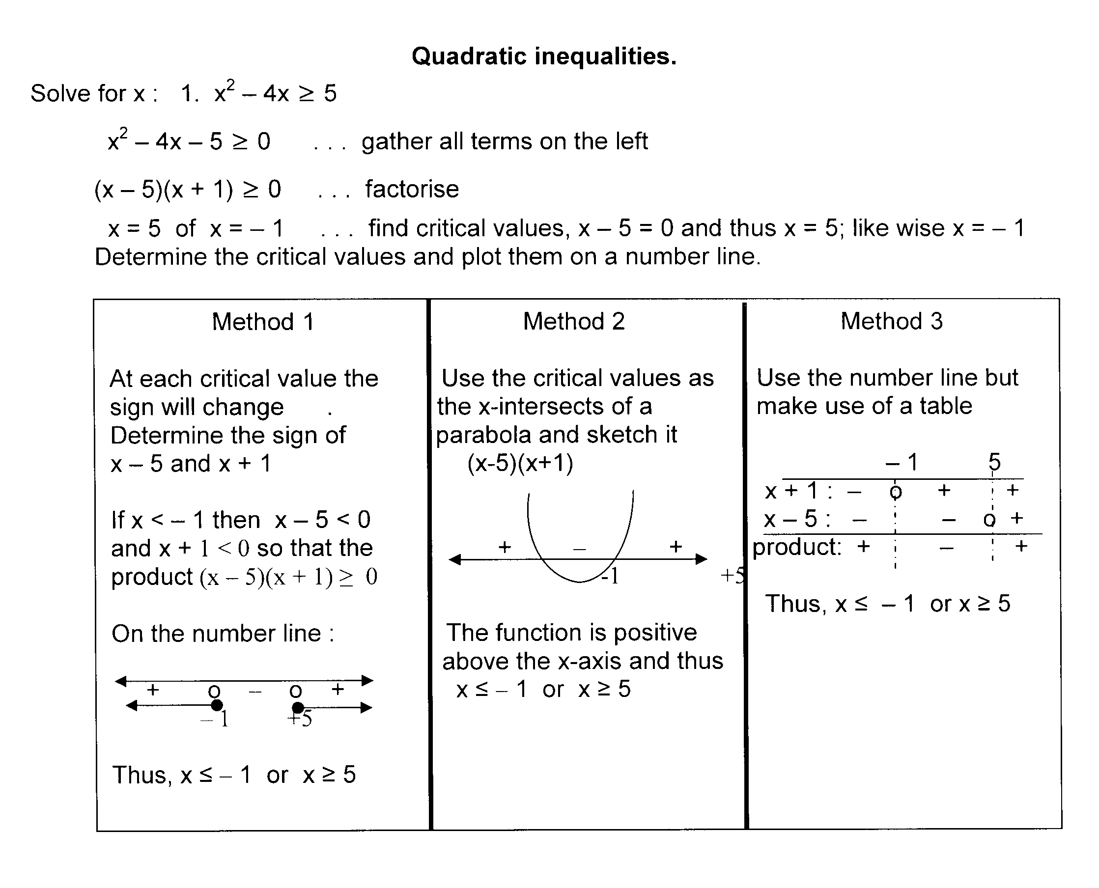 Worksheets Solving Quadratic Inequalities Worksheet imath grade 11 exercises re solving quadratic inequalities