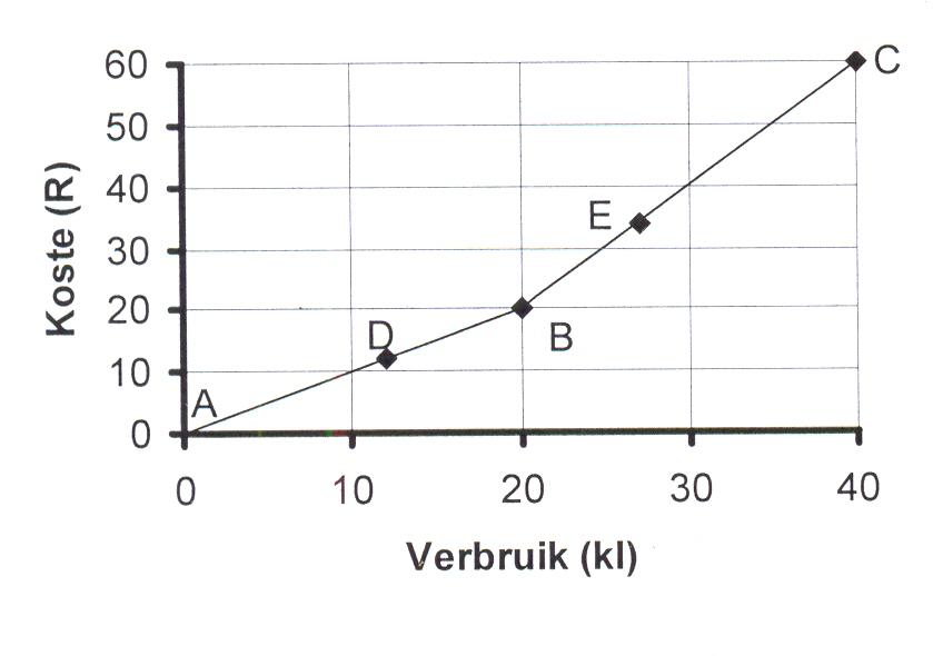 Kalinox (50% Lustgas, 50% Syrgas)